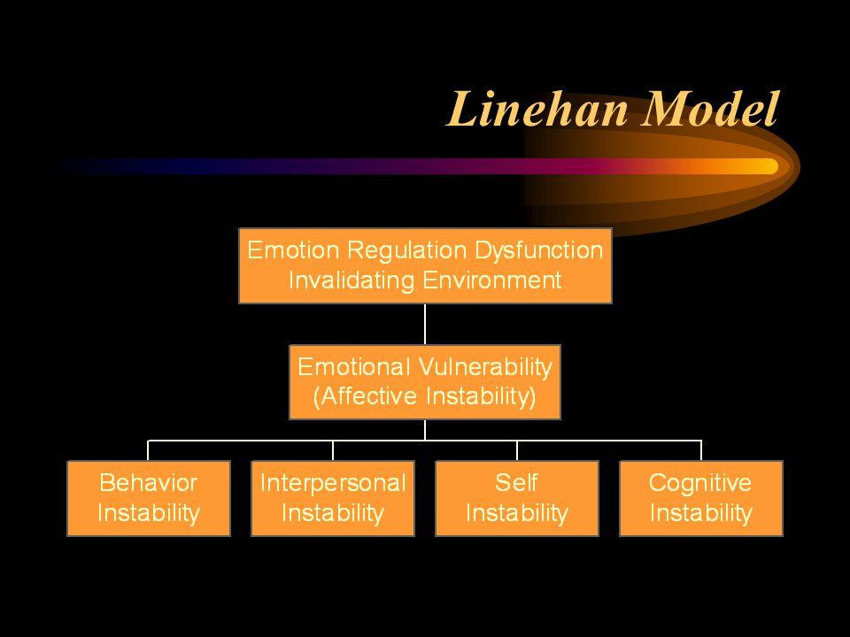 Linehan Model