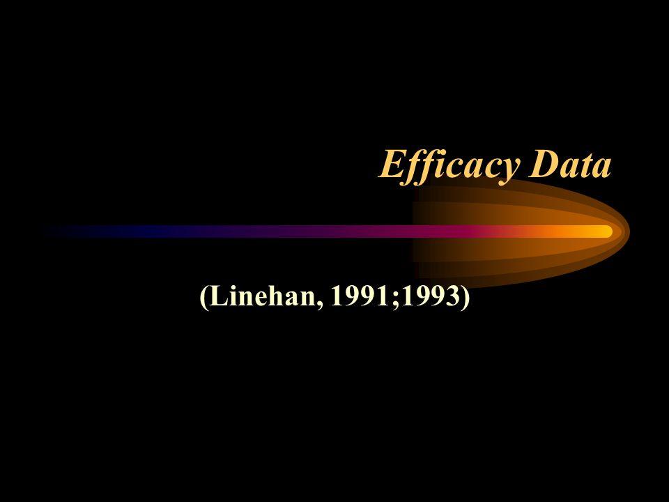 Efficacy Data (Linehan, 1991;1993)
