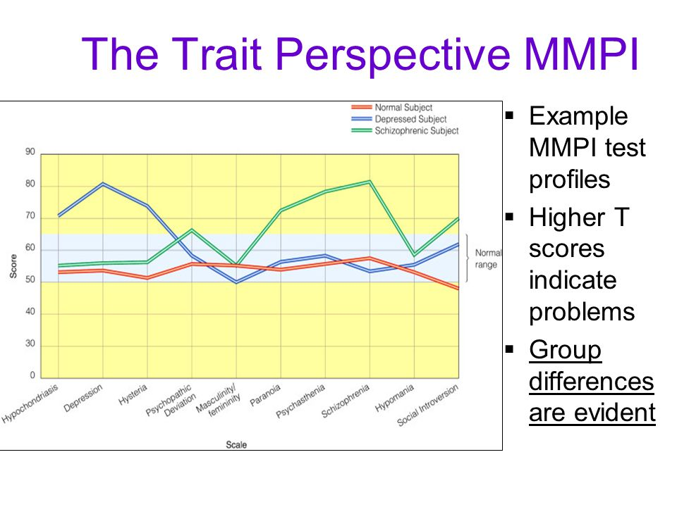 The Trait Perspective MMPI  Example MMPI test profiles  Higher T scores indicate problems  Group differences are evident