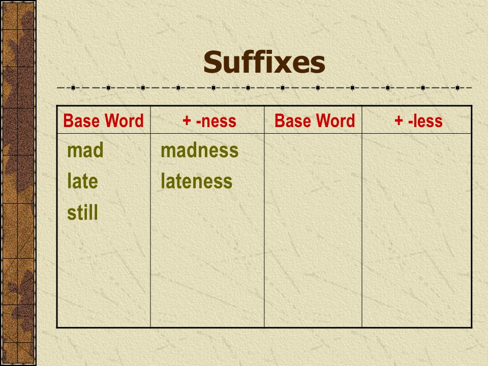 Suffixes Base Word + -ness Base Word + -less mad late still madness lateness