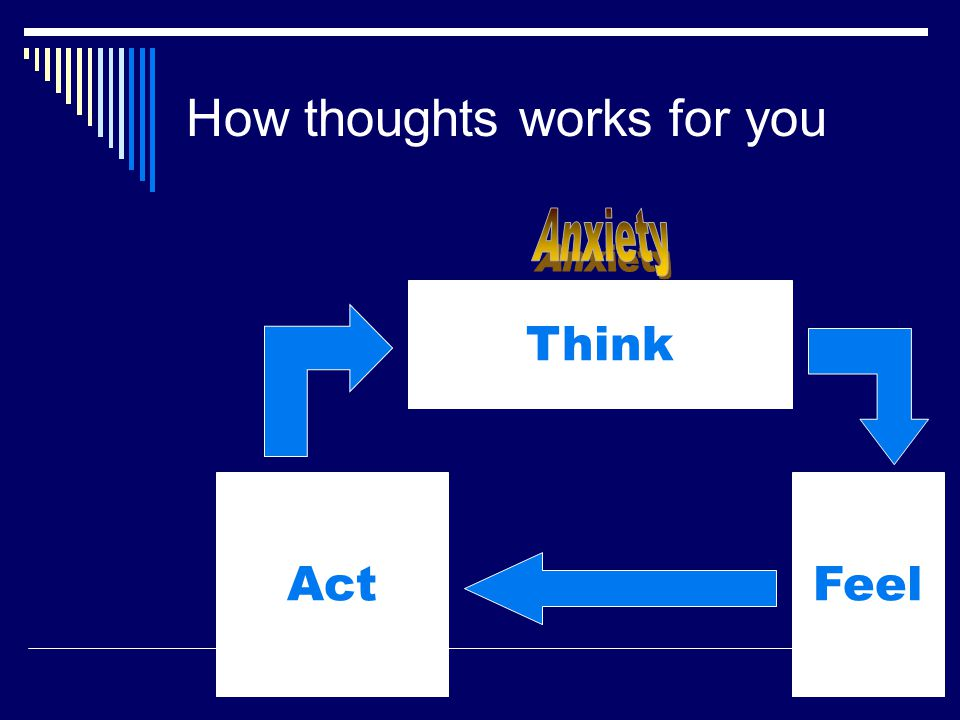 ActFeel How thoughts works for you Think
