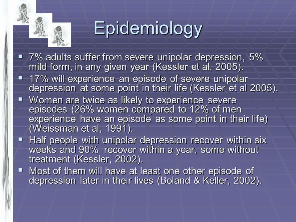 Symptoms EmotionalMotivationalBehaviouralCognitivePhysical Sad.