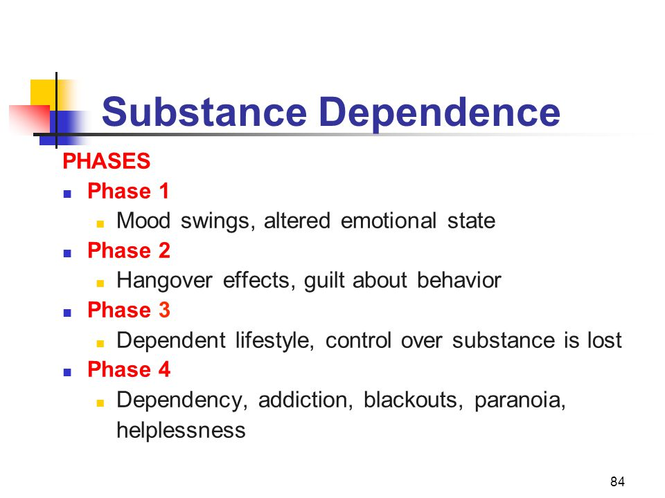 84 PHASES Phase 1 Mood swings, altered emotional state Phase 2 Hangover effects, guilt about behavior Phase 3 Dependent lifestyle, control over substa