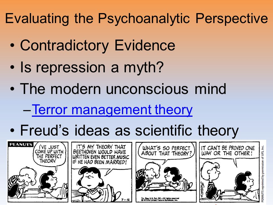 Evaluating the Psychoanalytic Perspective Contradictory Evidence Is repression a myth? The modern unconscious mind –Terror management theoryTerror man