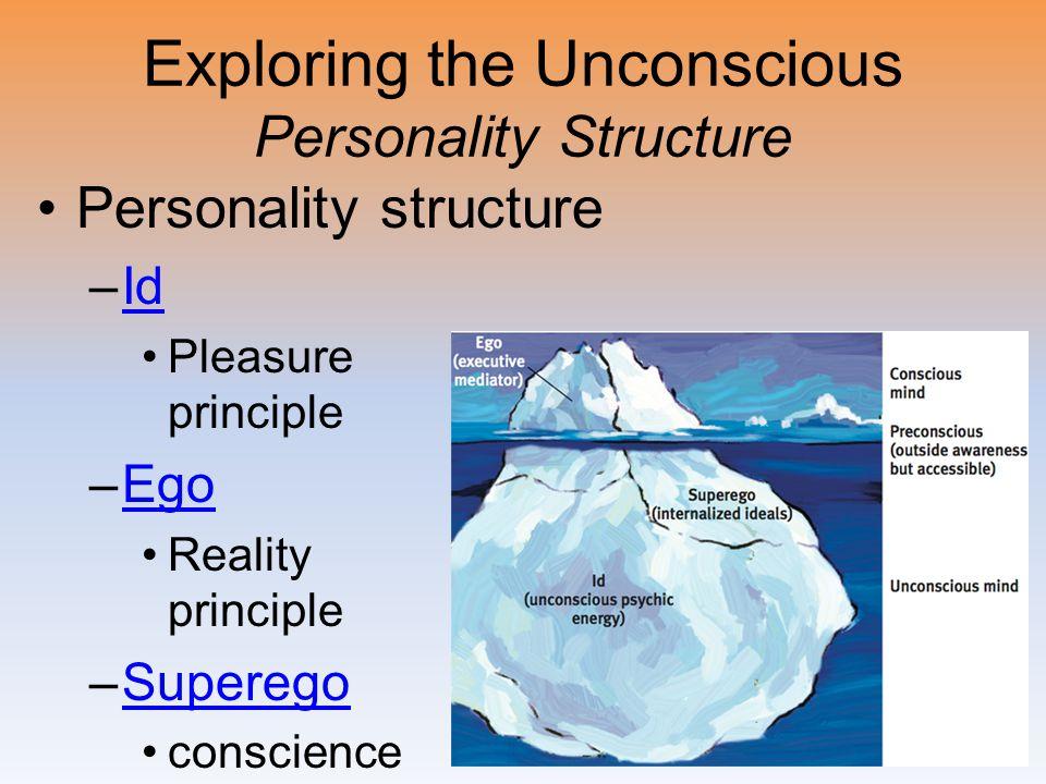 Exploring the Unconscious Personality Structure Personality structure –IdId Pleasure principle –EgoEgo Reality principle –SuperegoSuperego conscience