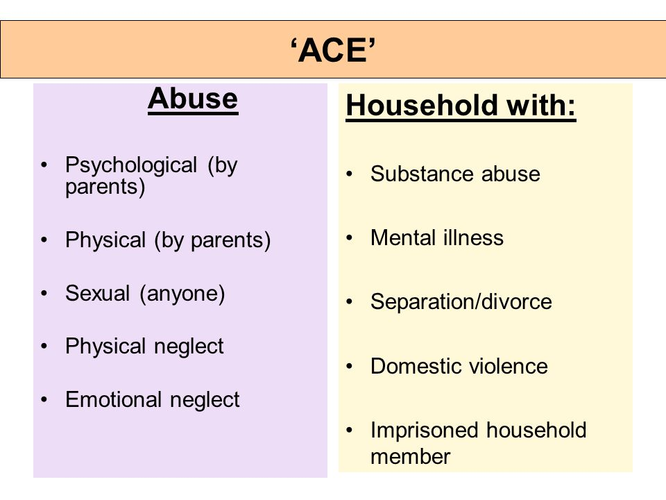 'ACE' Abuse Psychological (by parents) Physical (by parents) Sexual (anyone) Physical neglect Emotional neglect Household with: Substance abuse Mental illness Separation/divorce Domestic violence Imprisoned household member
