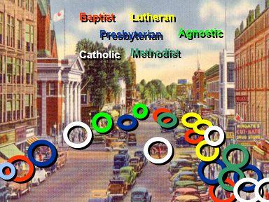 Baptist Presbyterian Lutheran Methodist Catholic Agnostic