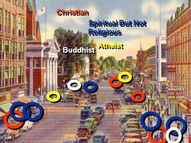 Christian Spiritual But Not Religious Atheist Buddhist