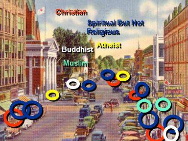Christian Spiritual But Not Religious Atheist Buddhist Muslim