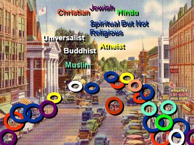 Christian Spiritual But Not Religious Atheist Buddhist Hindu Jewish Universalist Muslim