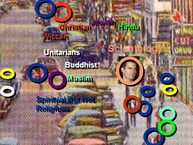 Christian Spiritual But Not Religious Atheist Buddhist Hindu Wiccan Scientology Jewish Unitarians Muslim