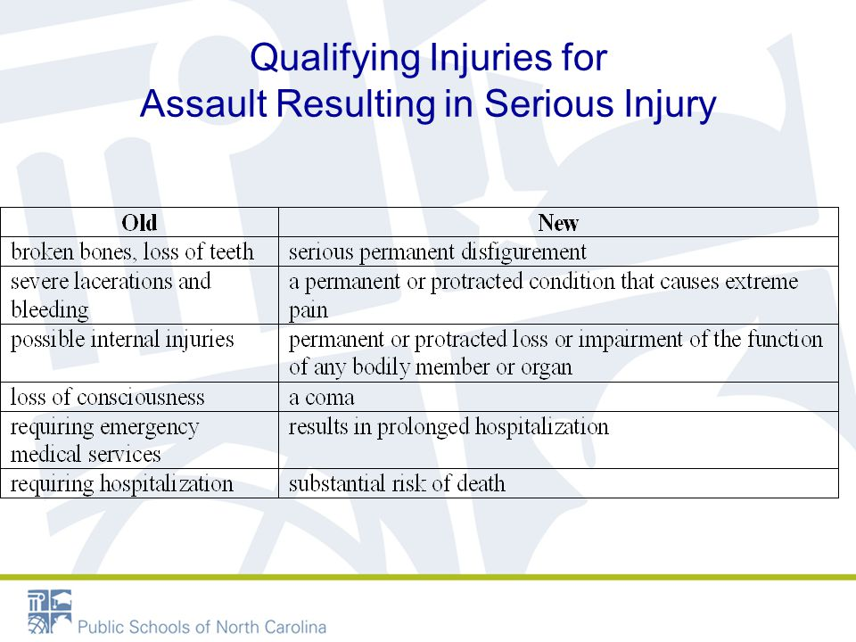 Qualifying Injuries for Assault Resulting in Serious Injury