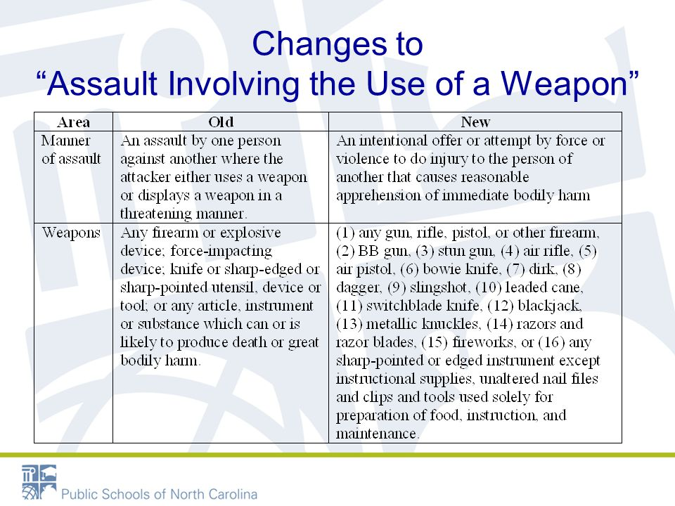 Changes to Assault Involving the Use of a Weapon