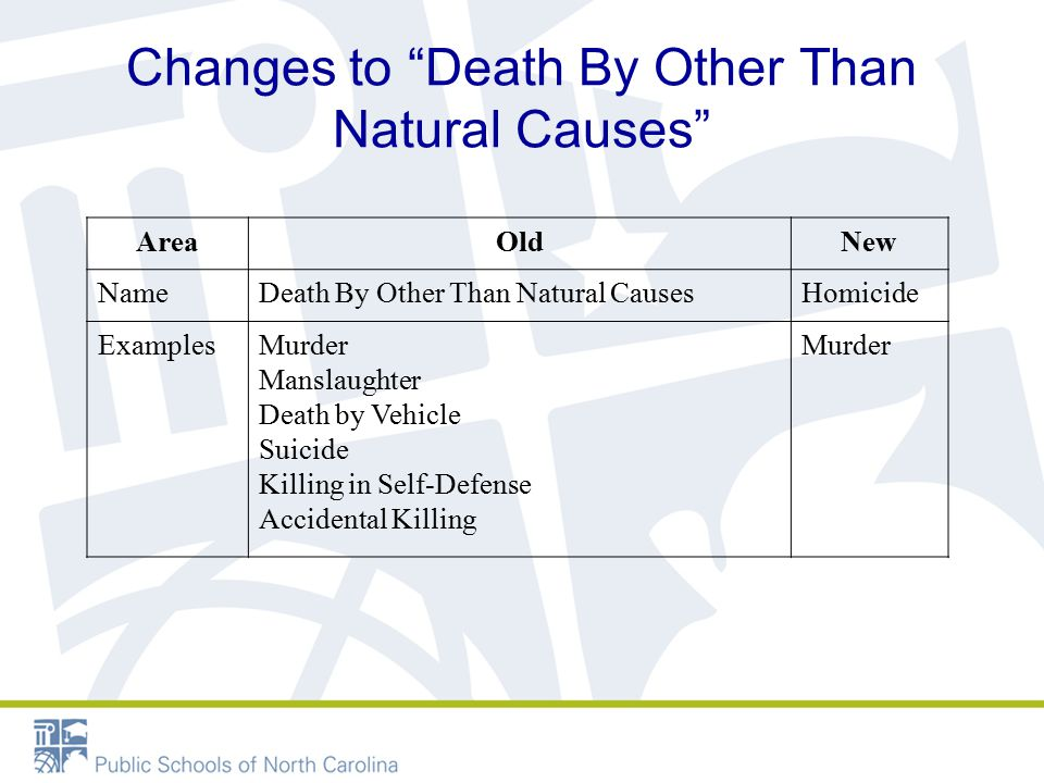 Changes to Death By Other Than Natural Causes AreaOldNew NameDeath By Other Than Natural CausesHomicide ExamplesMurder Manslaughter Death by Vehicle Suicide Killing in Self-Defense Accidental Killing Murder
