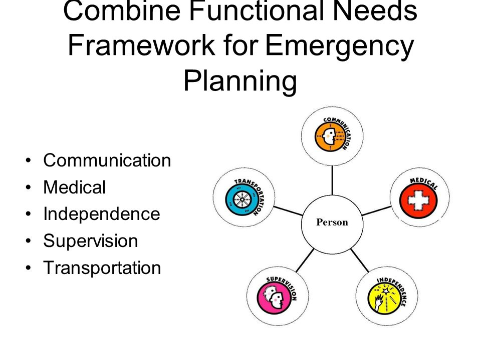 Combine Functional Needs Framework for Emergency Planning Communication Medical Independence Supervision Transportation