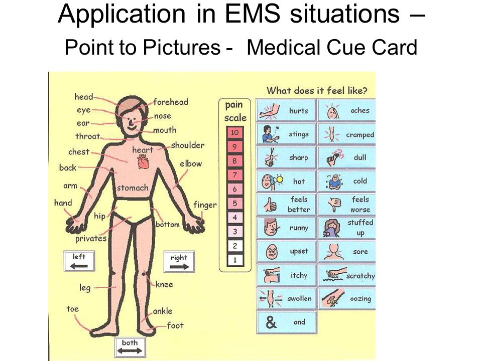 Application in EMS situations – Point to Pictures - Medical Cue Card