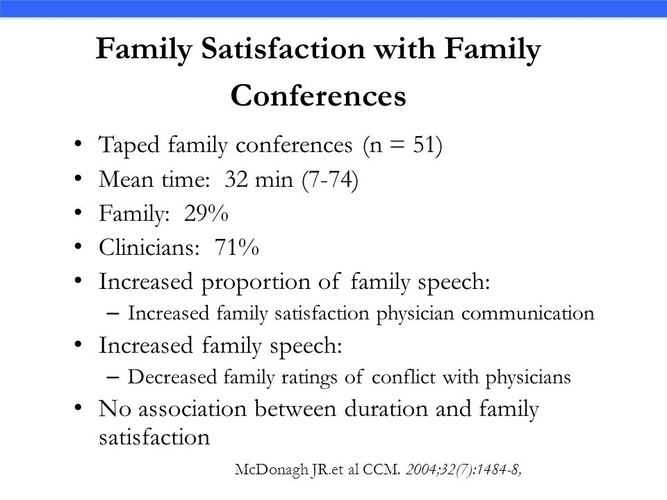 Family Satisfaction with Family Conferences Taped family conferences (n = 51) Mean time: 32 min (7-74) Family: 29% Clinicians: 71% Increased proportio