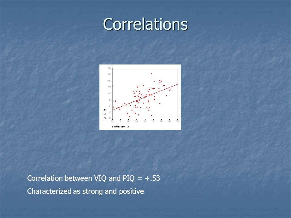 Correlations Correlation between VIQ and PIQ = +.53 Characterized as strong and positive