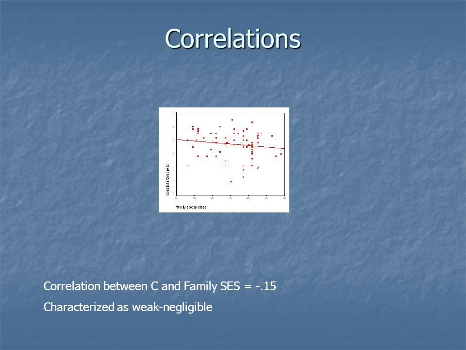 Correlations Correlation between C and Family SES = -.15 Characterized as weak-negligible
