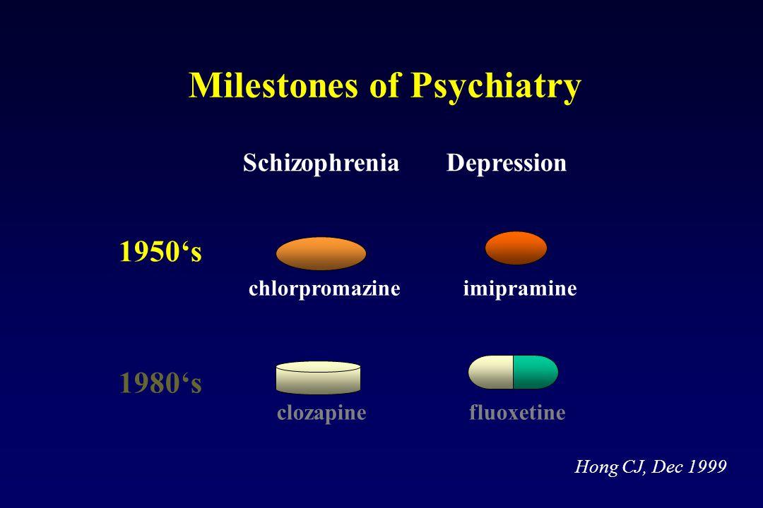 Milestones of Psychiatry 1950's 1980's SchizophreniaDepression clozapinefluoxetine chlorpromazineimipramine Hong CJ, Dec 1999