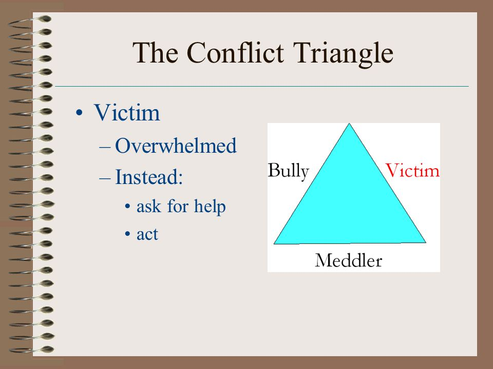 The Conflict Triangle Victim –Overwhelmed –Instead: ask for help act