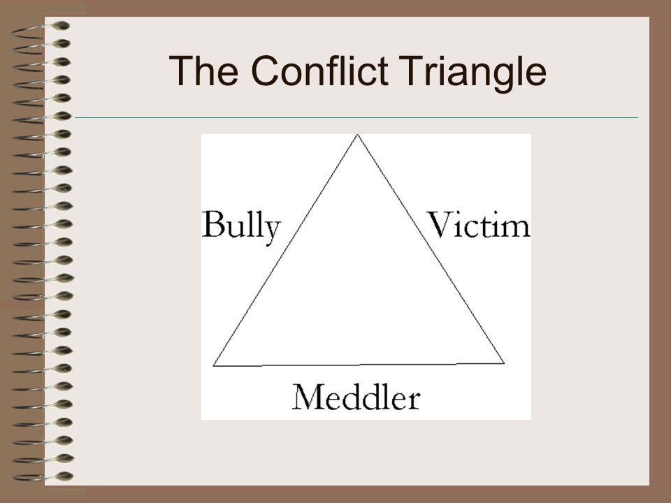 The Conflict Triangle