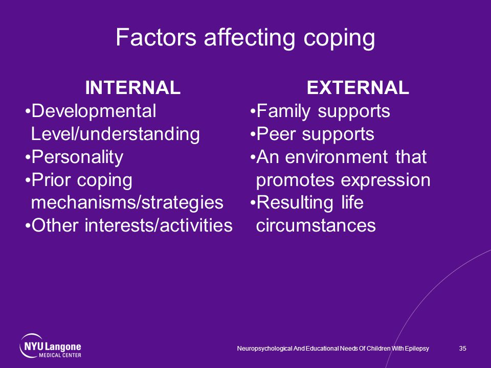 Factors affecting coping INTERNAL Developmental Level/understanding Personality Prior coping mechanisms/strategies Other interests/activities EXTERNAL Family supports Peer supports An environment that promotes expression Resulting life circumstances 35Neuropsychological And Educational Needs Of Children With Epilepsy