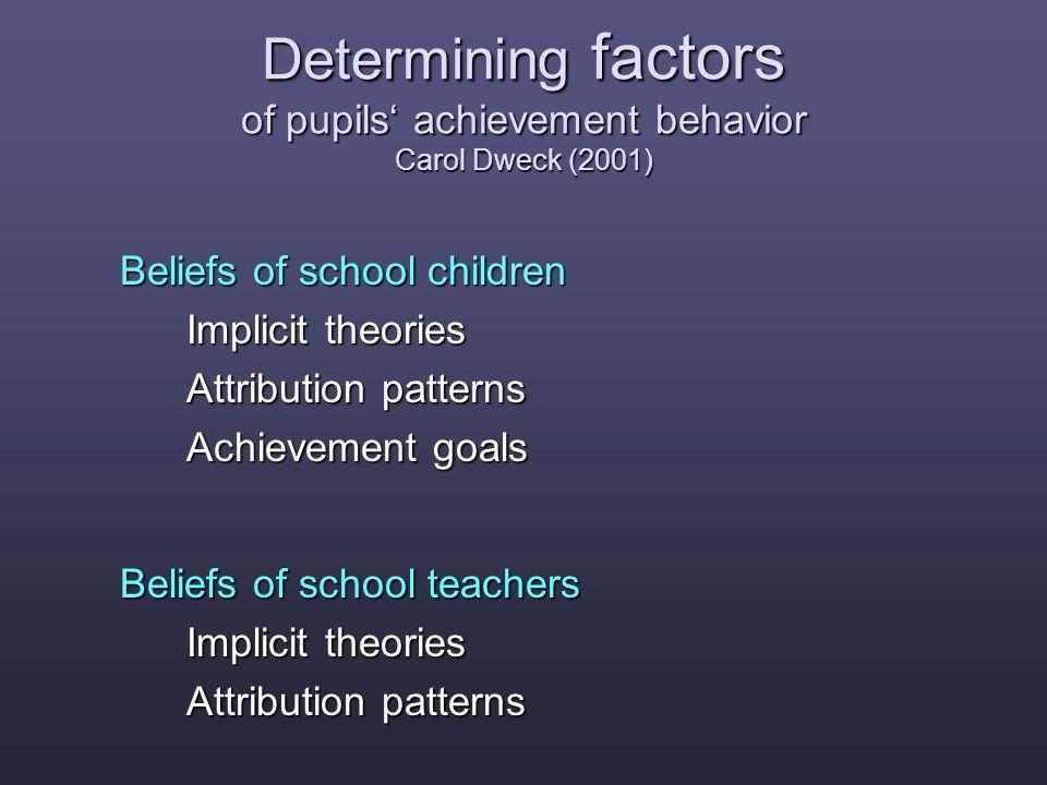 Determining factors of pupils' achievement behavior Carol Dweck (2001) Beliefs of school children Implicit theories Attribution patterns Achievement goals Beliefs of school teachers Implicit theories Attribution patterns