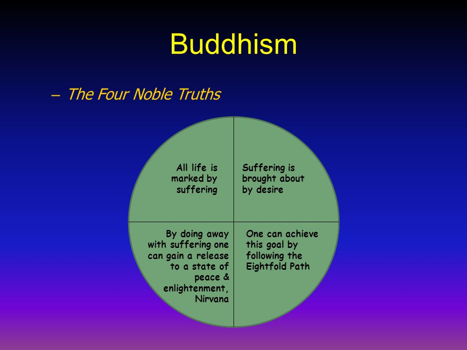 Buddhism – The Four Noble Truths All life is marked by suffering Suffering is brought about by desire By doing away with suffering one can gain a rele