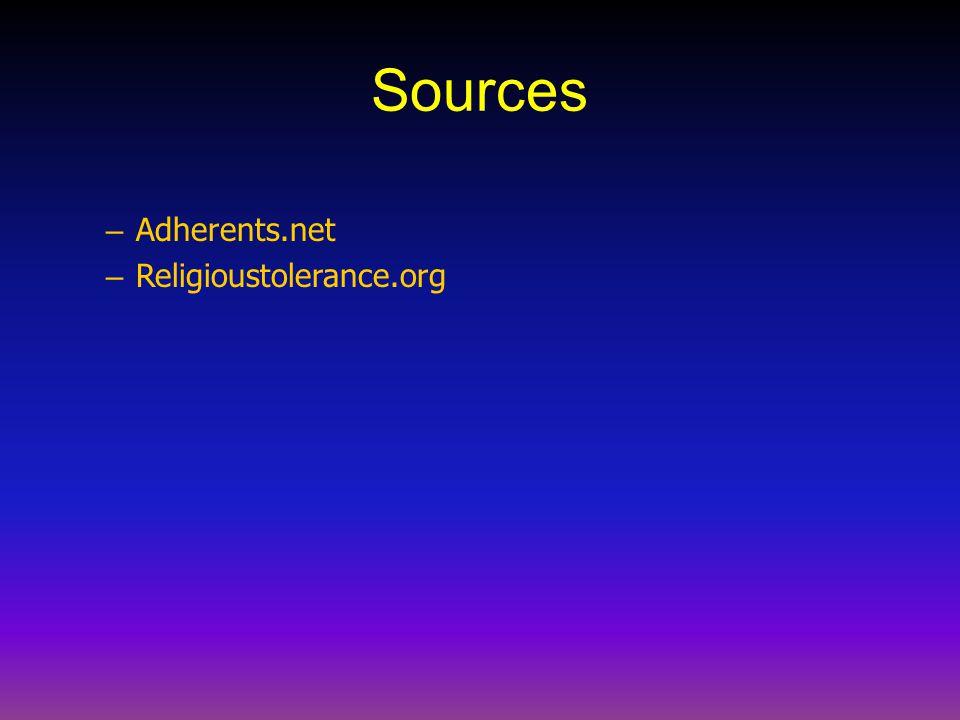 Sources – Adherents.net – Religioustolerance.org