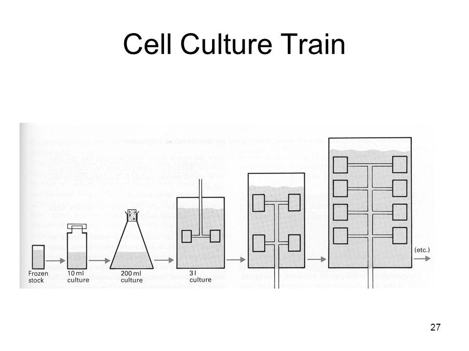 27 Cell Culture Train