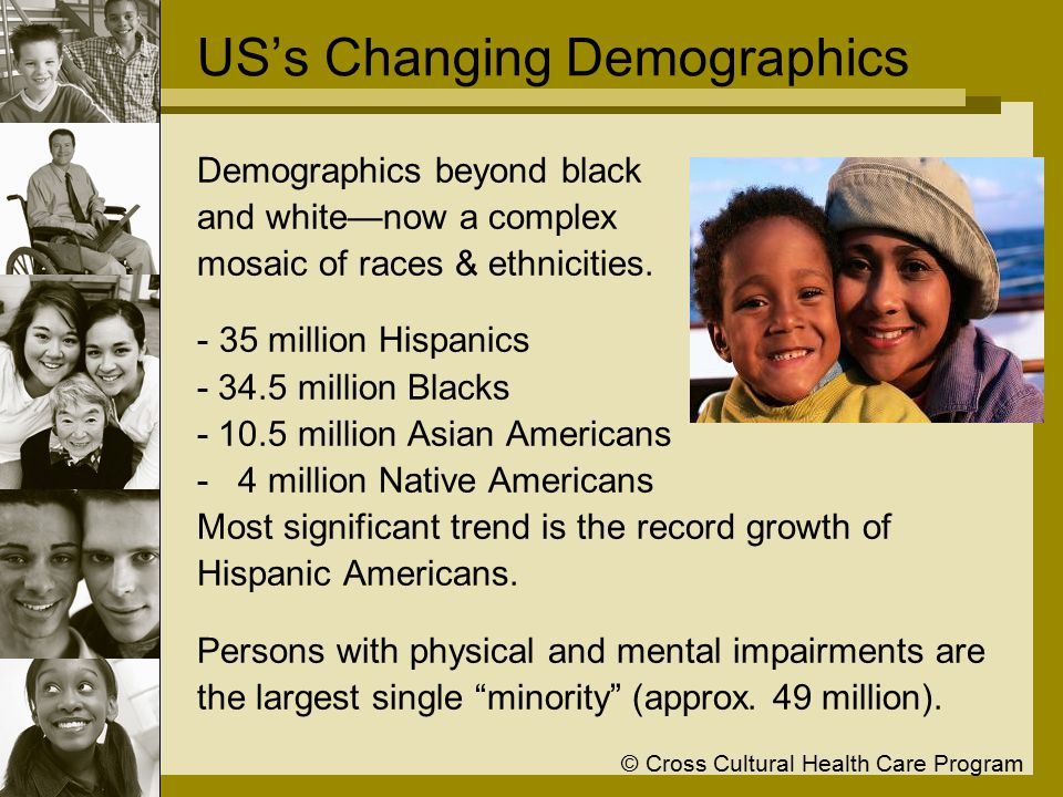 © Cross Cultural Health Care Program US's Changing Demographics Demographics beyond black and white—now a complex mosaic of races & ethnicities.