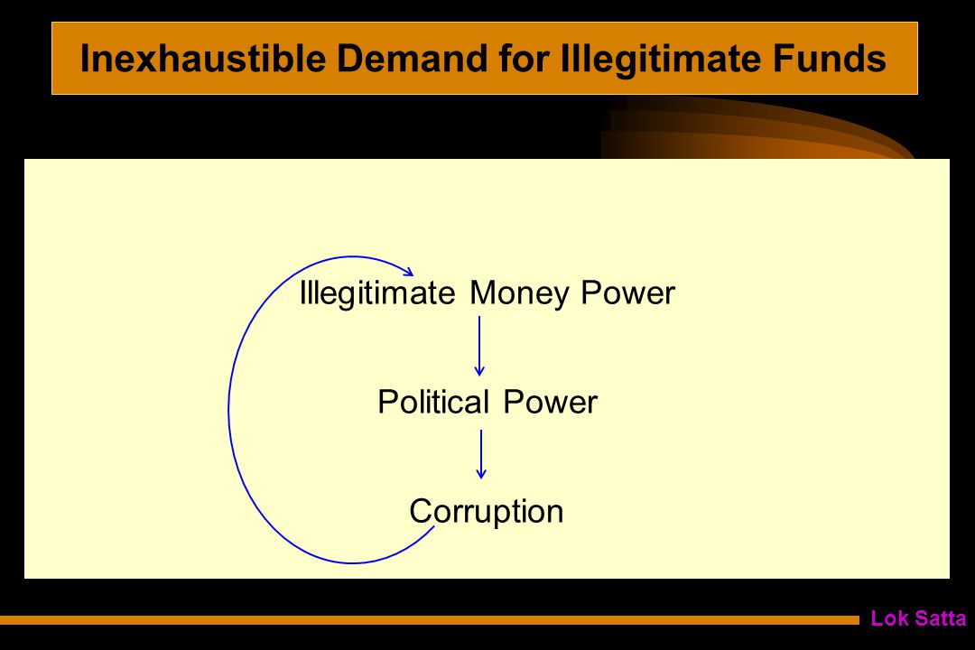 Lok Satta Illegitimate Money Power Political Power Corruption Inexhaustible Demand for Illegitimate Funds