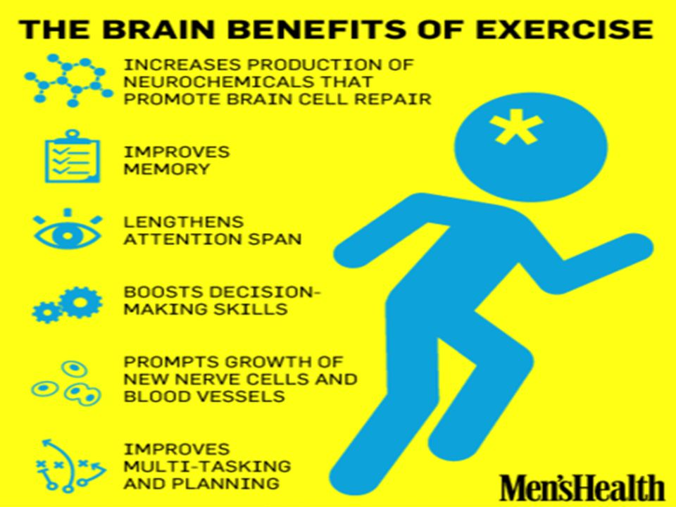 Exercise Testing  Extensive orientation to the exercise testing facilities, personnel, and mode of exercise are a must.