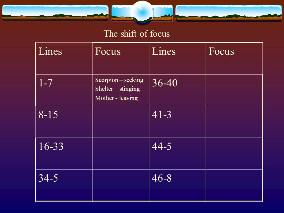 LinesFocusLinesFocus 1-7 Scorpion – seeking Shelter – stinging Mother - leaving 36-40 8-1541-3 16-3344-5 34-546-8 The shift of focus