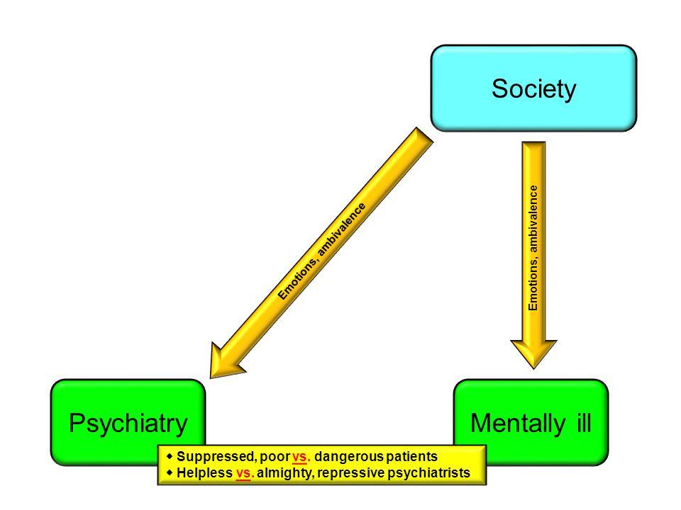 Society PsychiatryMentally ill Emotions, ambivalence  Suppressed, poor vs.