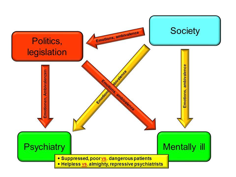Society Politics, legislation Psychiatry Emotions, ambivalence Mentally ill Emotions, ambivalence Emotionen, Ambivalenzen Emotions, ambivalence  Suppressed, poor vs.