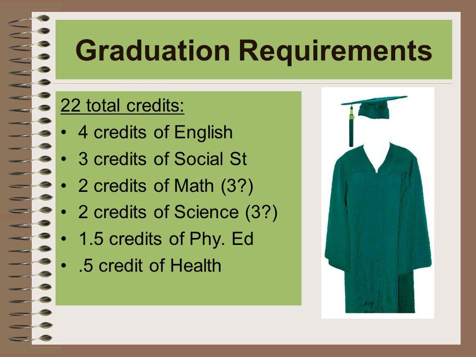 Graduation Requirements 22 total credits: 4 credits of English 3 credits of Social St 2 credits of Math (3 ) 2 credits of Science (3 ) 1.5 credits of Phy.