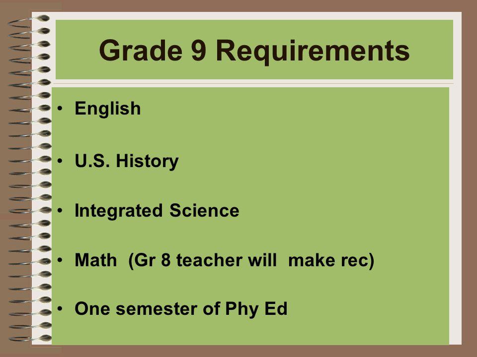 Grade 9 Requirements English U.S.