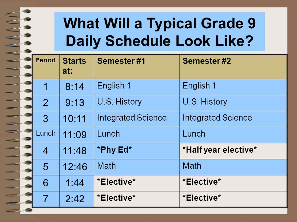Period Starts at: Semester #1Semester #2 1 8:14 English 1 2 9:13 U.S.