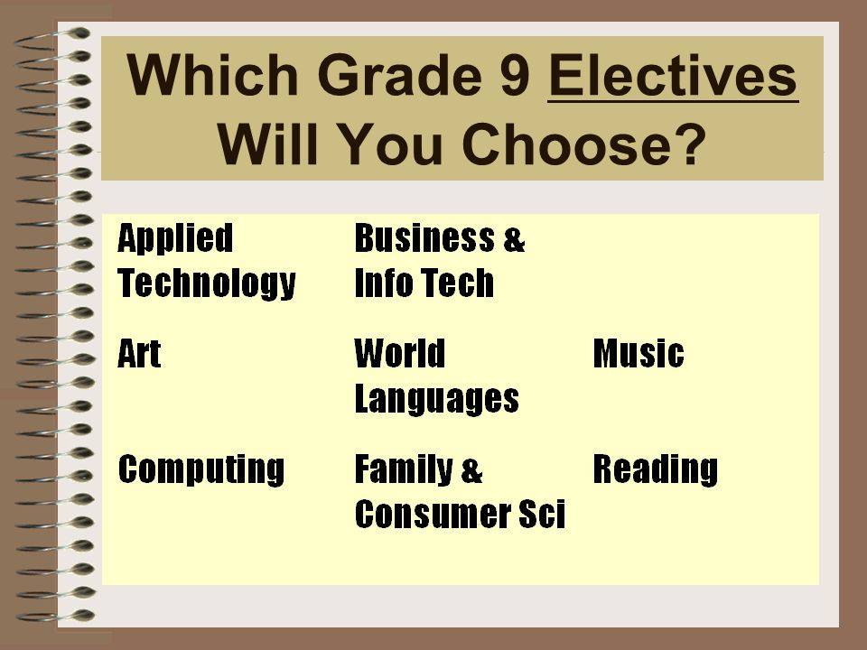 Which Grade 9 Electives Will You Choose