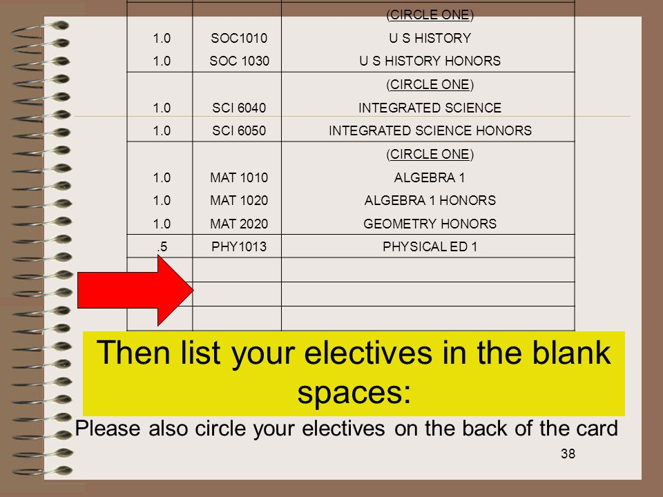 38 Then list your electives in the blank spaces: CREDITCOURSE #COURSE NAME 1.0 ENG1010 Eng 1020 (CIRCLE ONE) ENGLISH 1 ENGLISH 1 HONORS 1.0 SOC1010 SOC 1030 (CIRCLE ONE) U S HISTORY U S HISTORY HONORS 1.0 SCI 6040 SCI 6050 (CIRCLE ONE) INTEGRATED SCIENCE INTEGRATED SCIENCE HONORS 1.0 MAT 1010 MAT 1020 MAT 2020 (CIRCLE ONE) ALGEBRA 1 ALGEBRA 1 HONORS GEOMETRY HONORS.5PHY1013PHYSICAL ED 1 Please also circle your electives on the back of the card