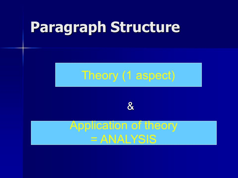 Paragraph Structure Theory (1 aspect) & Application of theory = ANALYSIS