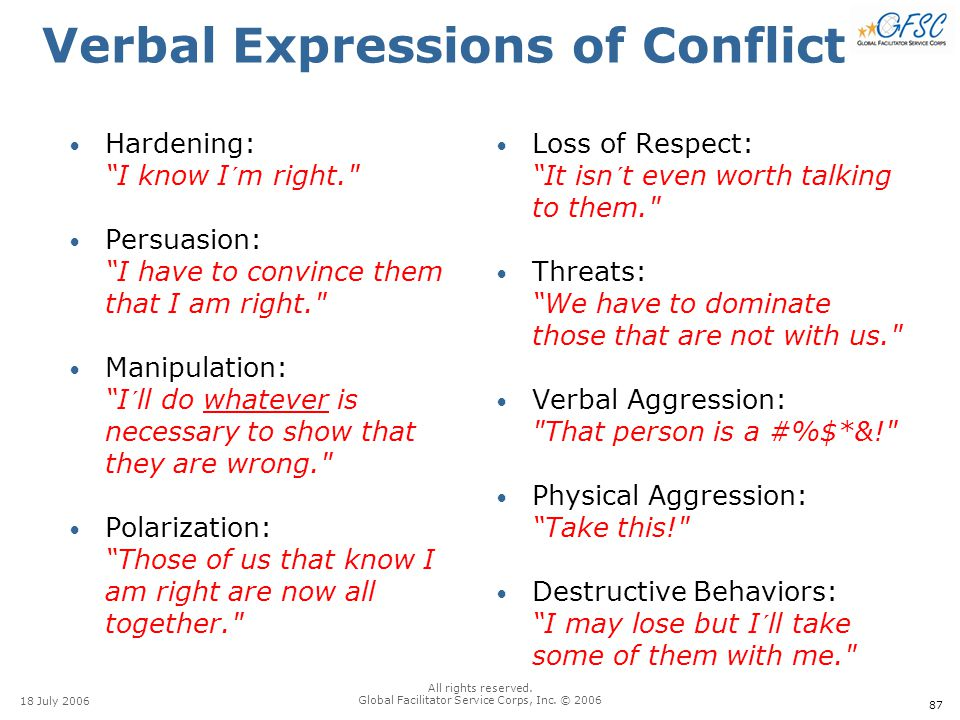 """87 18 July 2006 All rights reserved. Global Facilitator Service Corps, Inc. © 2006 Verbal Expressions of Conflict Hardening: """"I know I´m right."""