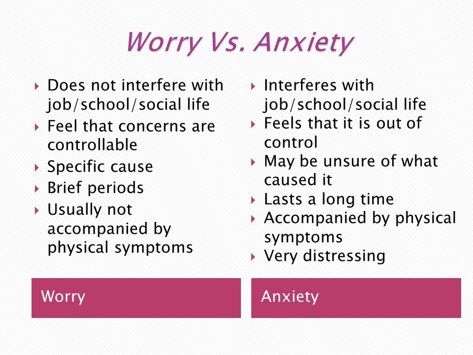 Worry Anxiety  Does not interfere with job/school/social life  Feel that concerns are controllable  Specific cause  Brief periods  Usually not accompanied by physical symptoms  Interferes with job/school/social life  Feels that it is out of control  May be unsure of what caused it  Lasts a long time  Accompanied by physical symptoms  Very distressing