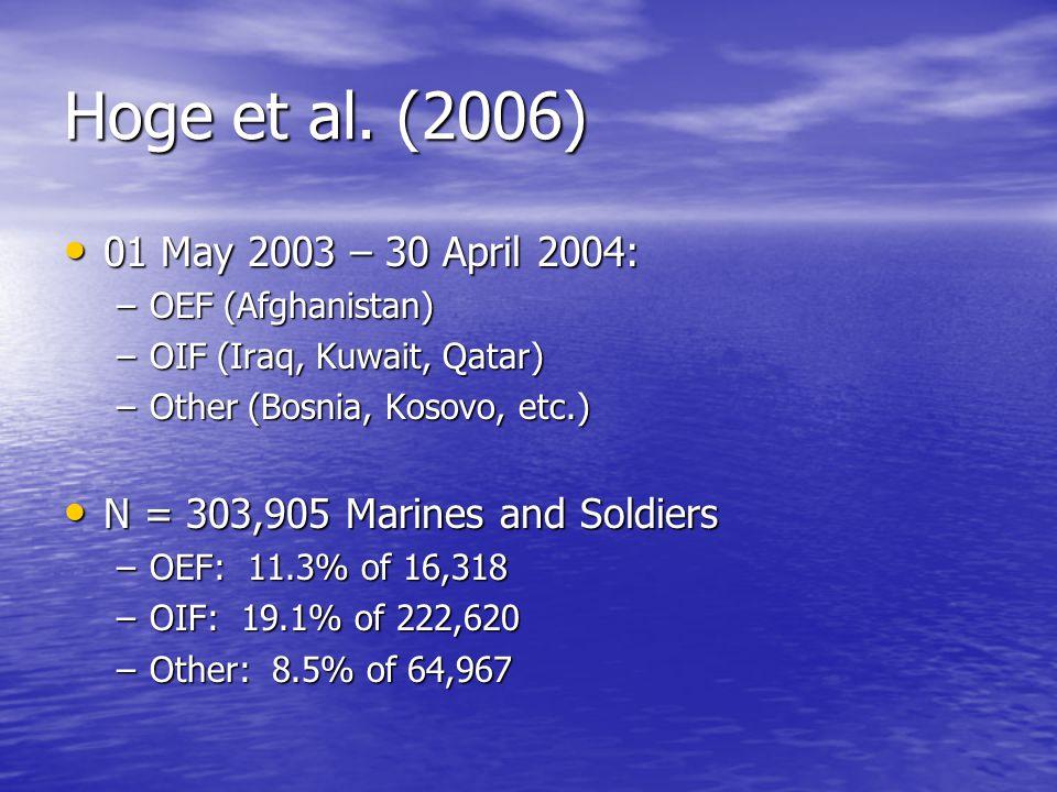 Hoge et al. (2006) 01 May 2003 – 30 April 2004: 01 May 2003 – 30 April 2004: –OEF (Afghanistan) –OIF (Iraq, Kuwait, Qatar) –Other (Bosnia, Kosovo, etc