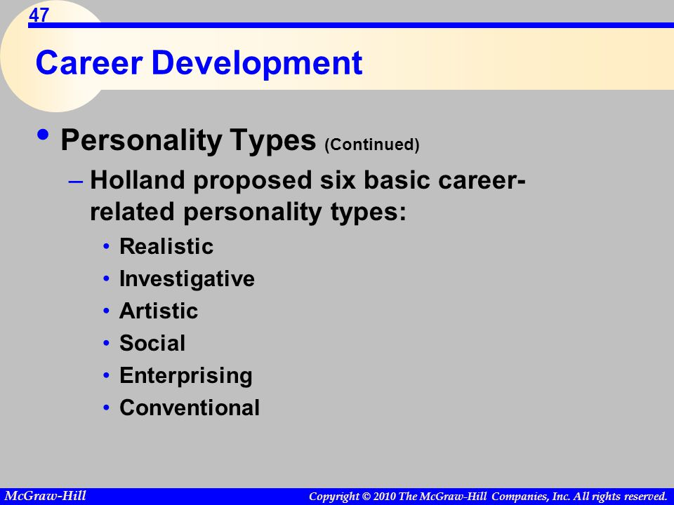 Copyright © 2010 The McGraw-Hill Companies, Inc. All rights reserved. McGraw-Hill 47 Career Development Personality Types (Continued) –Holland propose