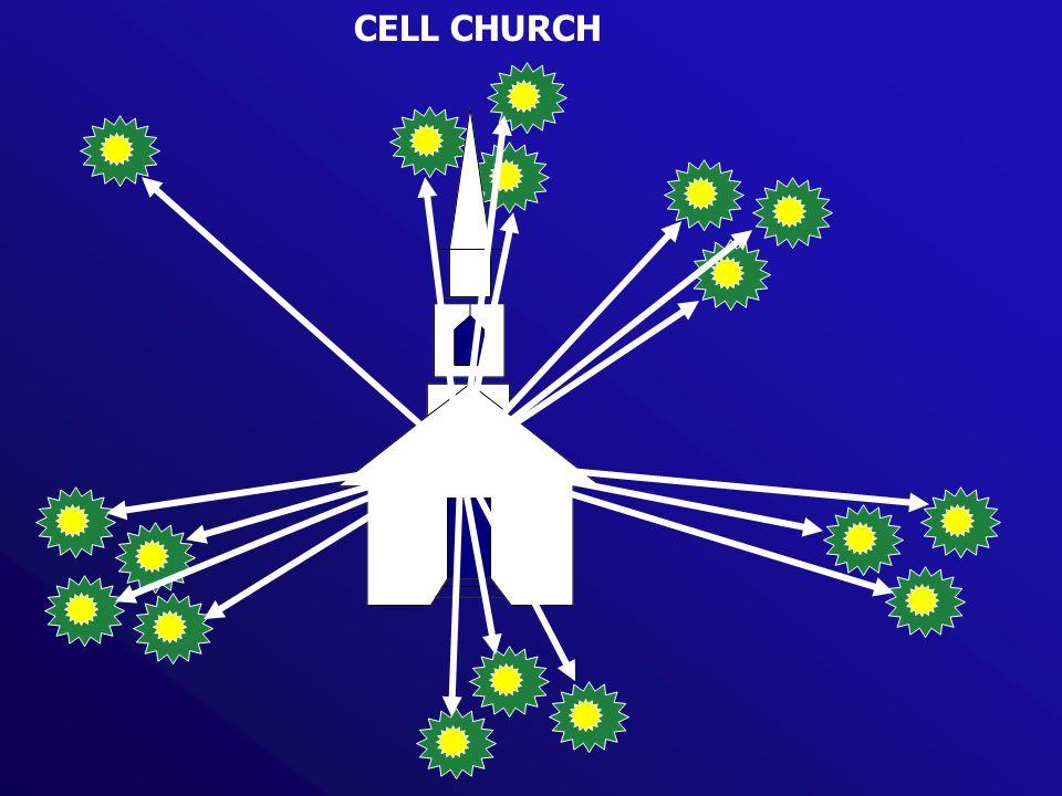 CELL CHURCH