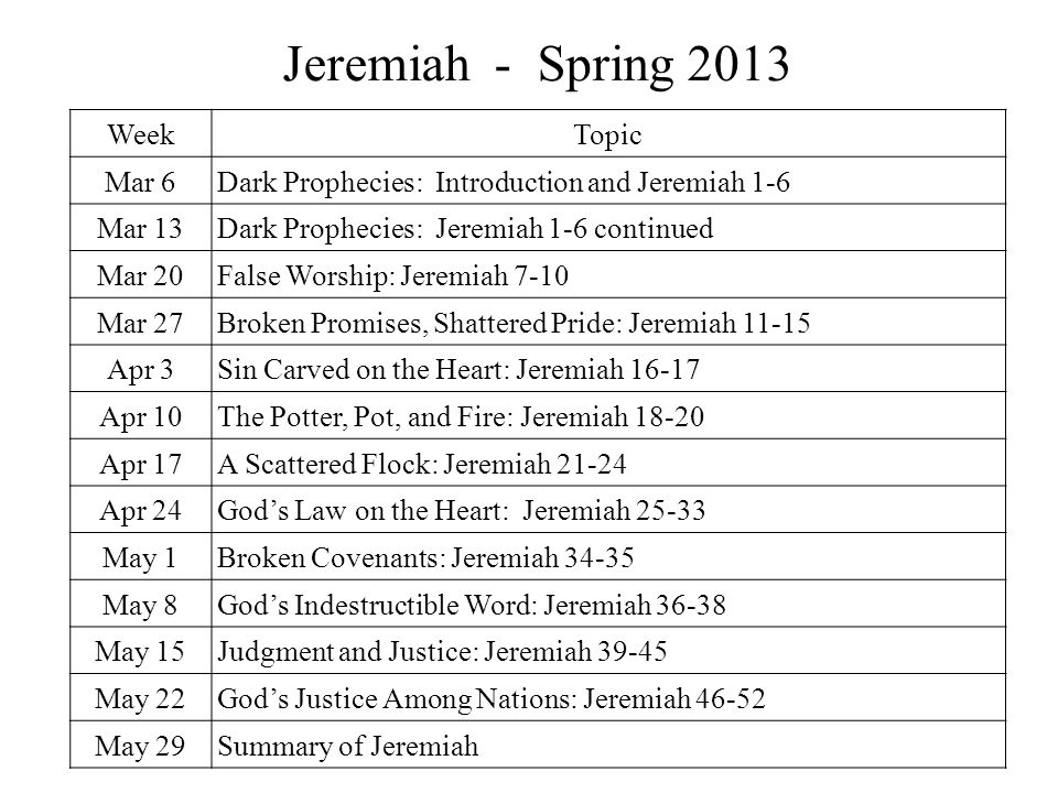 Jeremiah - Spring 2013 WeekTopic Mar 6Dark Prophecies: Introduction and Jeremiah 1-6 Mar 13Dark Prophecies: Jeremiah 1-6 continued Mar 20False Worship: Jeremiah 7-10 Mar 27Broken Promises, Shattered Pride: Jeremiah 11-15 Apr 3Sin Carved on the Heart: Jeremiah 16-17 Apr 10The Potter, Pot, and Fire: Jeremiah 18-20 Apr 17A Scattered Flock: Jeremiah 21-24 Apr 24God's Law on the Heart: Jeremiah 25-33 May 1Broken Covenants: Jeremiah 34-35 May 8God's Indestructible Word: Jeremiah 36-38 May 15Judgment and Justice: Jeremiah 39-45 May 22God's Justice Among Nations: Jeremiah 46-52 May 29Summary of Jeremiah