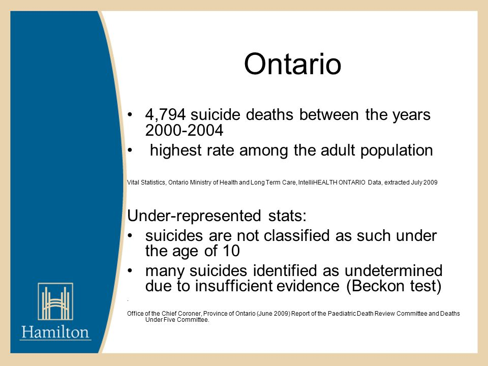 Ontario 4,794 suicide deaths between the years 2000-2004 highest rate among the adult population Vital Statistics, Ontario Ministry of Health and Long Term Care, IntelliHEALTH ONTARIO Data, extracted July 2009 Under-represented stats: suicides are not classified as such under the age of 10 many suicides identified as undetermined due to insufficient evidence (Beckon test).